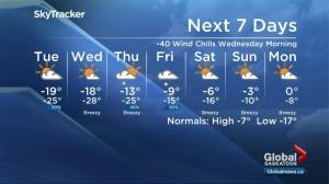 Saskatoon weather outlook: extreme -40 wind chills this week