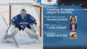 Get to know your new Canucks