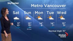 BC Evening Weather Forecast: Oct 7