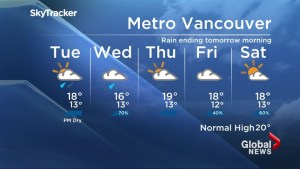 BC Evening Weather Forecast: Sep 5