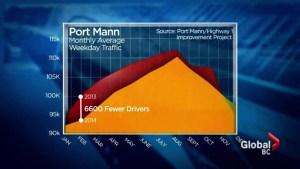Port Mann Bridge trips down, debt rising