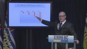 Liberals attack NDP's platform