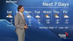 Global Edmonton weather forecast