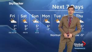 Global Edmonton weather forecast: March 23
