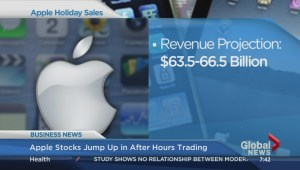 BIV: Apple stocks jump up in after hours trading