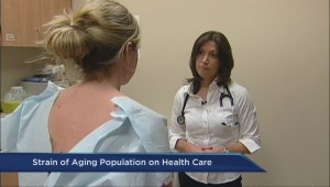 Strain of aging population on healthcare