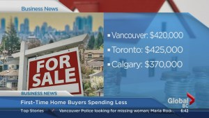 BIV: First-time home buyers spending less