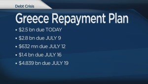 Where does the economy of Greece stand after debt deadline?