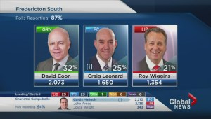 NB Election: Tories mood less than jubilant, Green Party poised for history