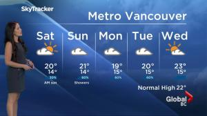 BC Evening Weather Forecast: Aug 5