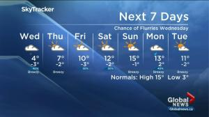 Saskatoon weather outlook: more snow on the way