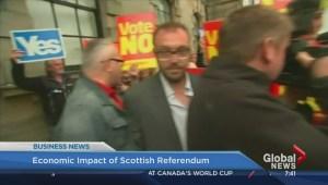BIV: Economic impact of Scottish referendum