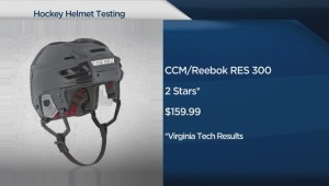 What you should know about hockey helmet safety