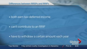 BIV: Changes to registered retirement income fund