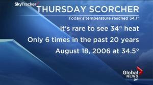 Edmonton, 10 other Alberta sites break temperature records