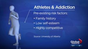 Alberta study suggests athletes could be prone to addiction