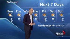 Edmonton Weather Forecast: April 10