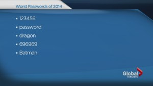 Worst passwords of 2014