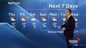 Edmonton Weather Forecast: May 27
