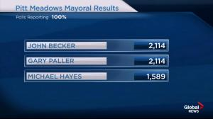 BC Civic Election: A tie in Pitt Meadows?