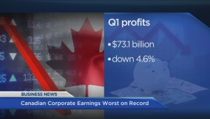 BIV: Canadian corporate earning are worst on record