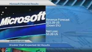 BIV: Apple has weaker than expected Q2 results