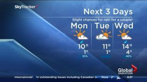 Saskatoon weather outlook – October 5