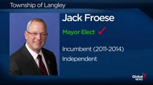 BC Civic Election: Jack Froese wins in Township of Langley
