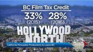 California tax break hurting Vancouver's TV, film industry