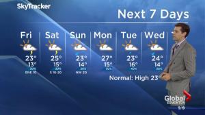 Edmonton Weather Forecast: July 14
