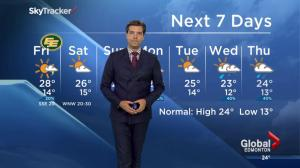 Global Edmonton weather forecast
