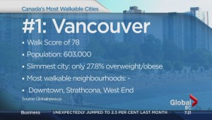 Canada's most walkable cities