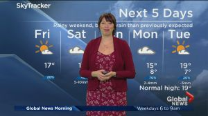Global News Morning weather forecast: Friday, May 12