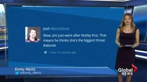 Alberta Leaders Debate: Online reaction