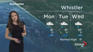 BC Evening Weather Forecast: Mar 26