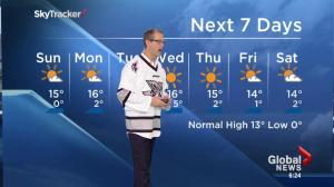 Edmonton Weather Forecast: April 18