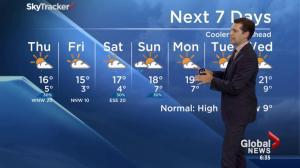 Edmonton Weather Forecast: September 2