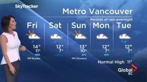 BC Evening Weather Forecast: Oct 27