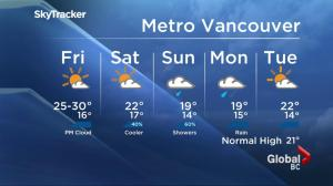 BC Evening Weather Forecast: Aug 25
