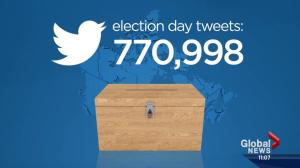 How federal election 2015 played out on social media