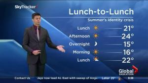 Saskatoon weather outlook – August 24