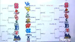 March Madness and Sweet Sixteen