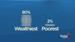 The gap between rich and poor in Toronto is growing
