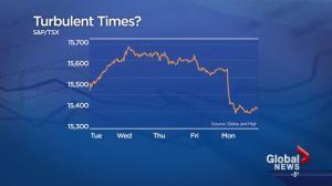 Trump's impact on turbulent markets