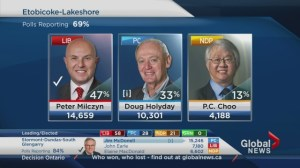 Ontario Election: Doug Holyday loses seat in Etobicoke-Lakeshore