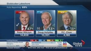 Ontario Election: Doug Holyday loses seat in Etobicoke-Lakeshore