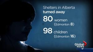 Disturbing picture of shelters in Alberta