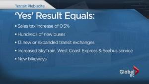 Transit plebiscite results come tomorrow