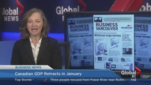 BIV: Canadian GDP retracts in January