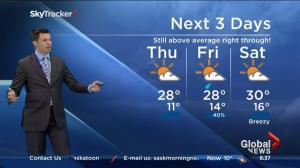 Saskatoon weather outlook – August 27